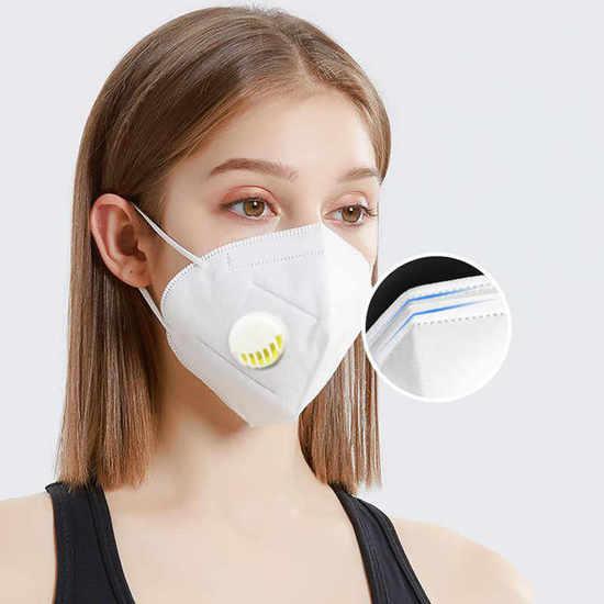Фото №3 Защитная маска KN95 класса защиты FFP2