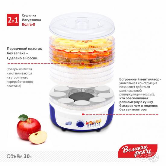 Фото №3 Сушилка для овощей с функцией йогуртница Великие Реки Волга-8