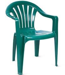 фото Кресло пластиковое МИЛАН