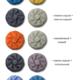 Фото №29 Подушка двухцветная круглая для подвесных кресел (коконов)